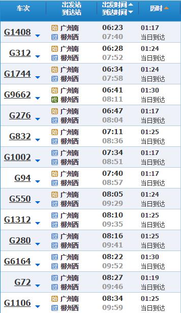广州怎么去小东江