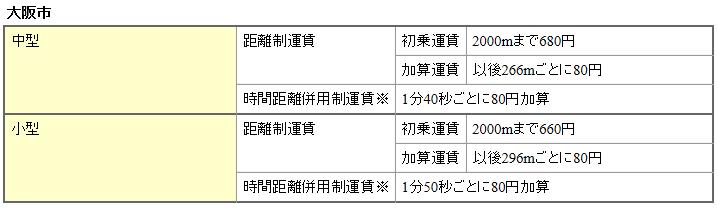 大阪出租车价格