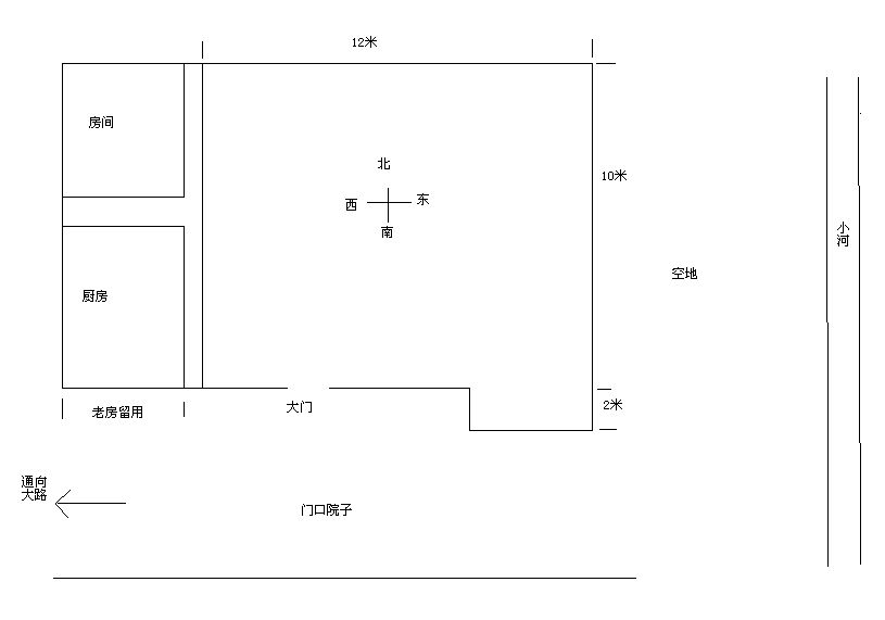 求东西7米x南北20m二层农村民居设计图,东西两边不透光,一层门面,二楼图片