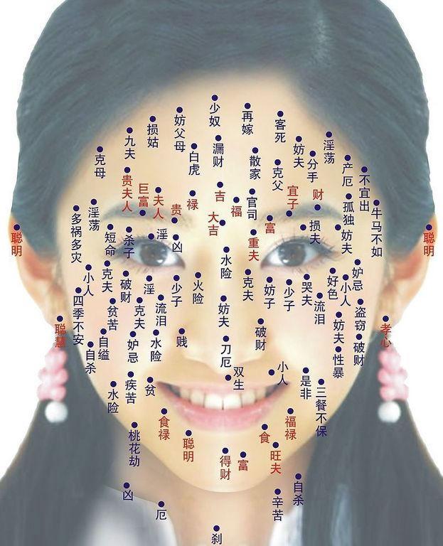女人鼻子右侧有痣 女人脖子后右侧有痣 女生脖子右侧有痣图片