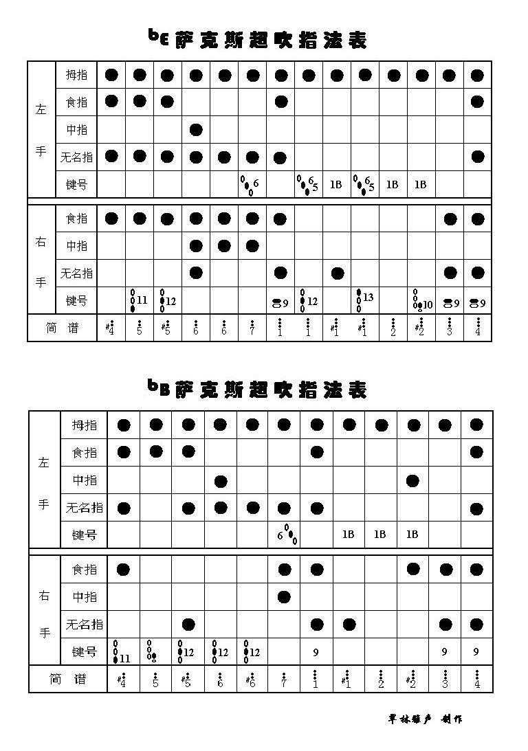 萨克斯指法表大全 手指分工图图片