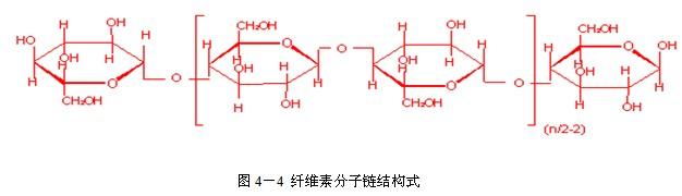 纤维素可以酯化?为什么?能写一下简式吗?图片