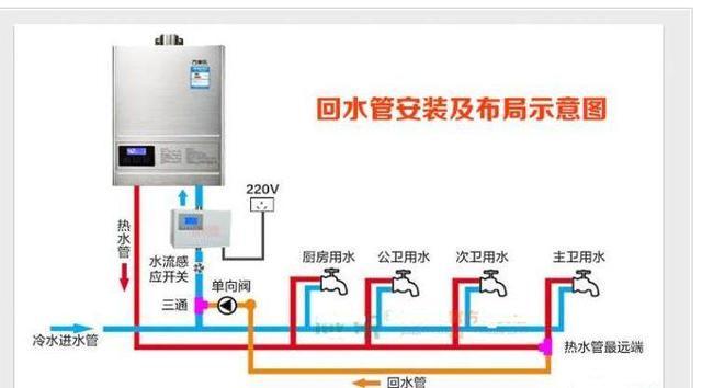 家庭热水回水装置作用?图片