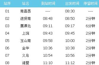 徐州冬季太阳方位图
