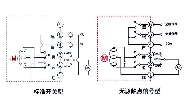 电动阀接线电动球怎样用dcs进行远方控制?图片