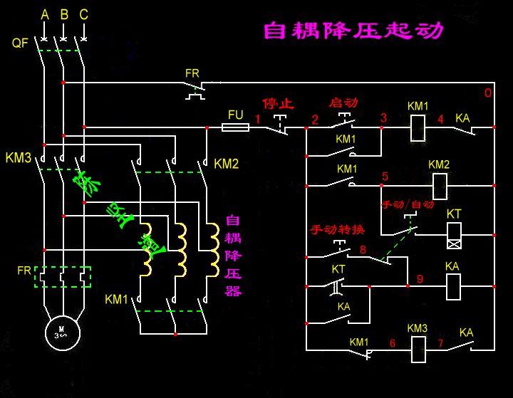 刚开始学电~~谢谢各位. 2014-06-28 谁知道自耦减压启动箱的 电路图?图片