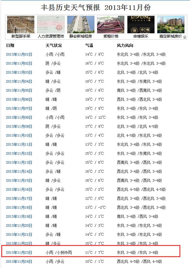 阳历11月23天气冷吗丰县图片