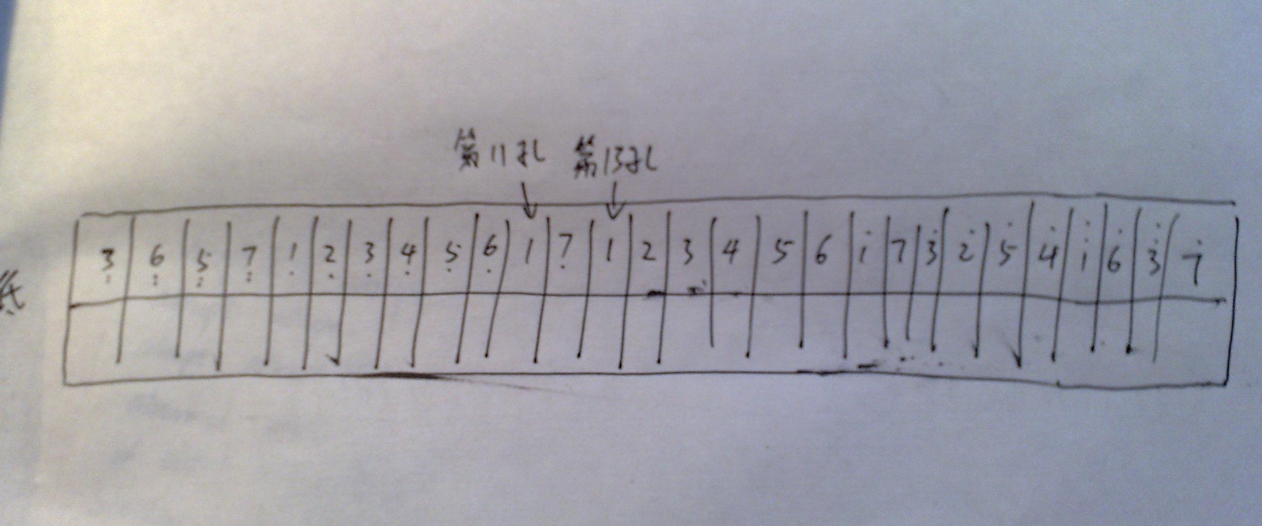 买口琴买了个28孔的口琴,汗,谁有28孔口琴的音阶图啊.图片