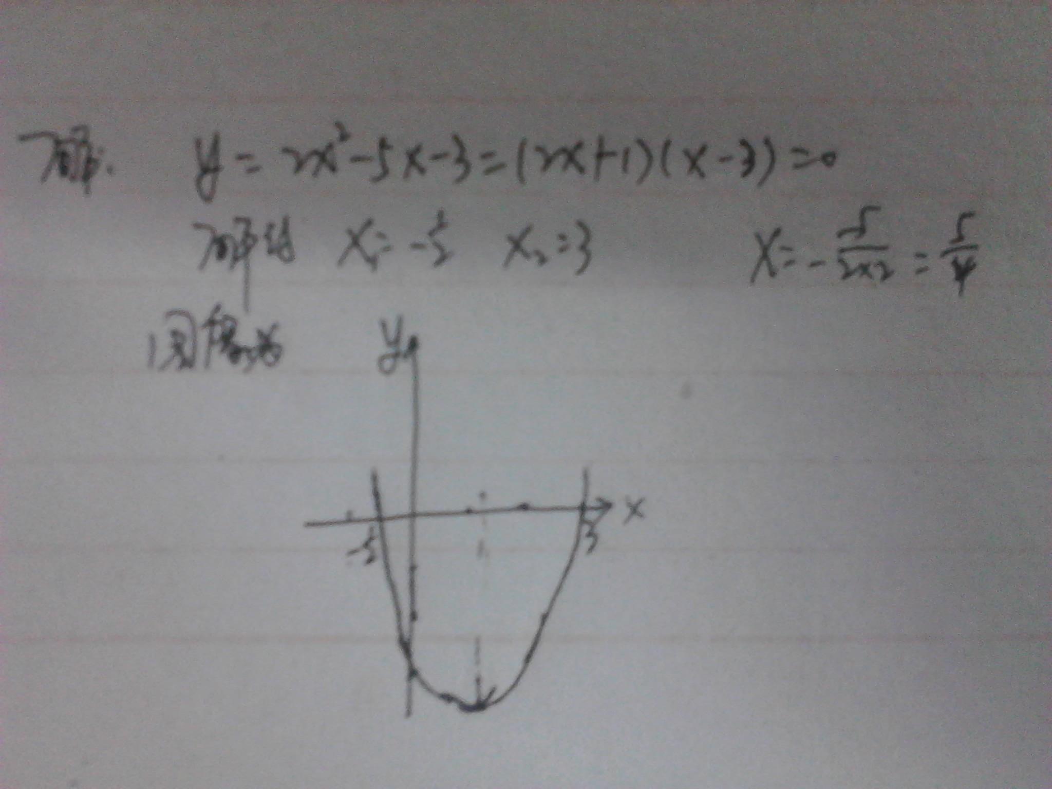 y等于2x平方减5x减3函数图像高清图片