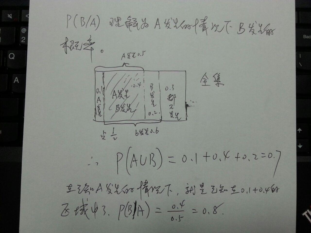 p(a∪b)=0.6