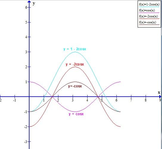 求����y�$9.���dy��y��9�y�_函数y=x^2 x 在[0, 1]上满足拉格朗日中值定理的全部条件,则使结论