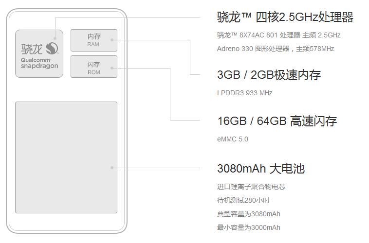 www32g_刚刚在官网看小米4 发现小米4移动版的有32g了?是吗?