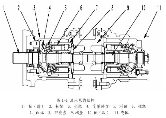 机液压泵的结构图片