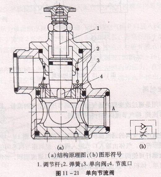 液压泵单向节流阀怎么调节图片