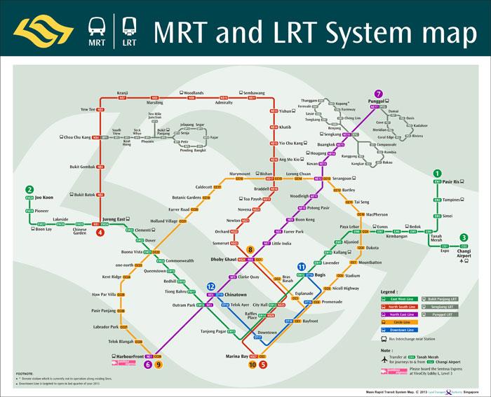 新加坡地铁价格