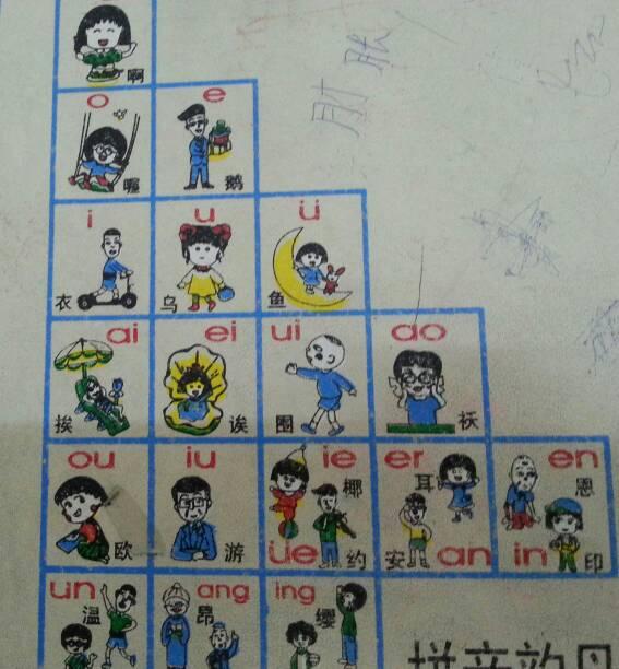 汉语拼音字母表歌.二年级语文汉语拼音字母表读法.汉语拼音字母表汉