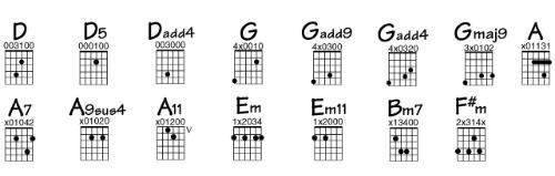 谁�y�#�.��g,9b�9.�_六线谱gadd9是什么意思