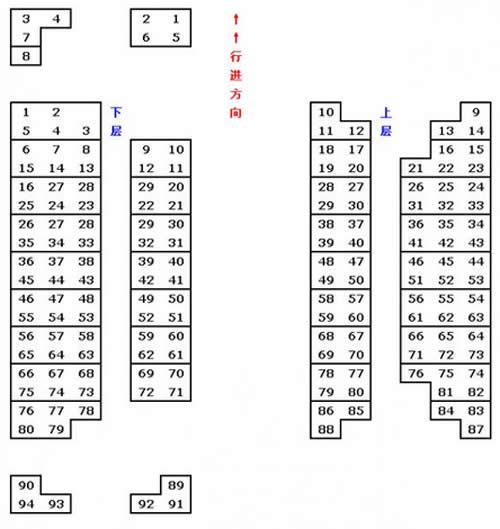 车厢座位分布图 硬卧车厢座位分布图 硬座车厢座位分布图