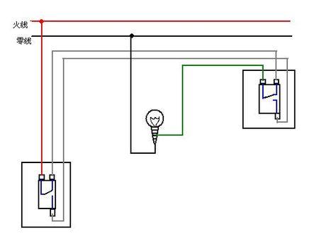 一个面板有两个开关,我要怎么接线才可以控制两个灯,卧室里面的.图片