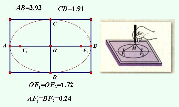 画椭圆形怎么算,椭圆形添画能变成什么,如何画椭圆 ...
