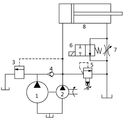 双泵控制一个液压缸,怎么选泵图片