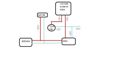 太阳能和电热水器怎么混合使用?需要如何安装阀门?图片