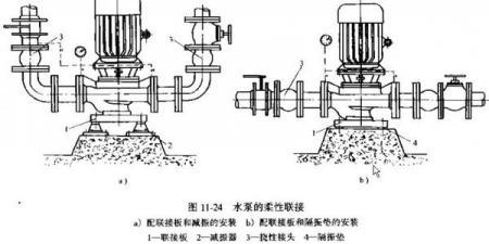 立式水泵出水口的压力表装在止回阀的前面还是后面图片