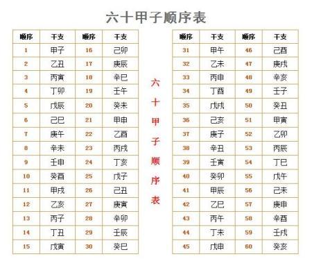 王焱楠三级片_十二生肖60甲子图表