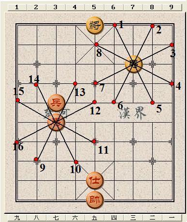 象棋中马直走怎么走可以走几步 横走可以走几步?图片