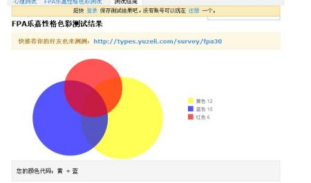 学习 我做了乐嘉的性格色彩测试题·· 黄12  蓝10   红16 属于什么