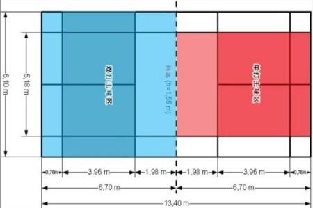 排球场平面�_标准篮球场,排球场和羽毛球场的长和宽还有面积分别是