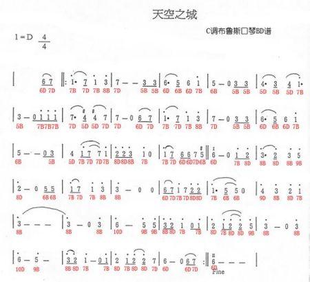 求 十孔口琴的谱就是 数码宝贝阿和吹得那首 有谱的大神请发到我的 qq图片