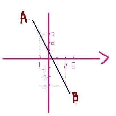 如何�9b�9n���y�n�K_结x=1/2 oqnvba 2014-11-16 相关问题 已知一次函数y=kx k-1,①当k为
