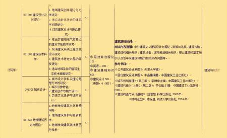 aiai.edu.cn/s/18/t/97/a6/60/info42592.