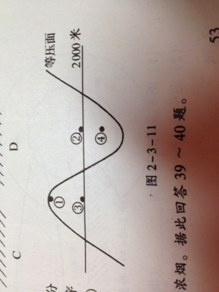 示意图,图中①至④点气压由低到高的正确排序是()图片