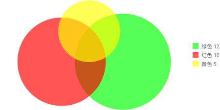 乐嘉性格色彩测试中的绿 红求解