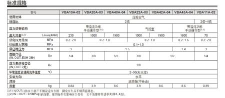 smc空气增压泵的标准流量指的是在几个大气压下的图片