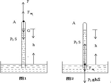大港区二模)如图所示为测量大气压的托里拆利图片