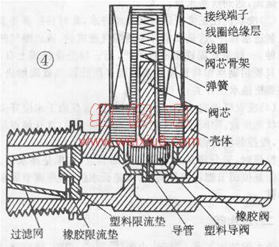 有没有详细的抽水马桶进水阀的剖面图图片