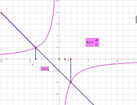 如何�9b�9n���y�n�K_a(-4,2)b(n,-4)是一次函数y=kx b的图象与反比例函数y