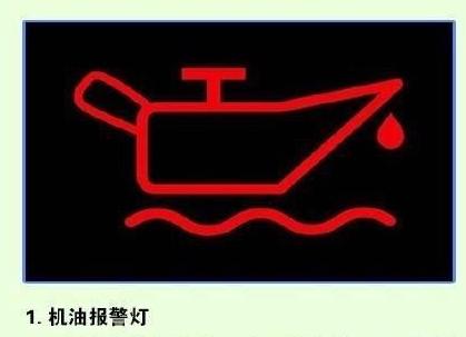 表示发动机机油压力过低