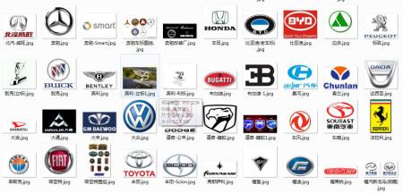 车标志大全 豪车标志 世界上最贵的车高清图片
