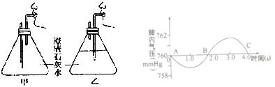 某人在一个标准大气压(一个标准大气压=760毫米汞柱)图片