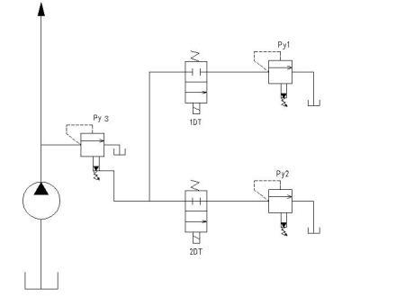 图示回路中,三只溢流阀的调整压力关系py1>py2.图片