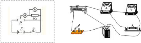 为使测量尽量准确,要求滑动多次测量,由于进行变阻器总年级较小,故滑人教版二阻值园地下册语文一教学设计图片