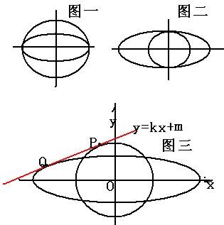 直线分别与圆和椭圆相切,(两个都是标准位置下的),现求两切点组成向量图片