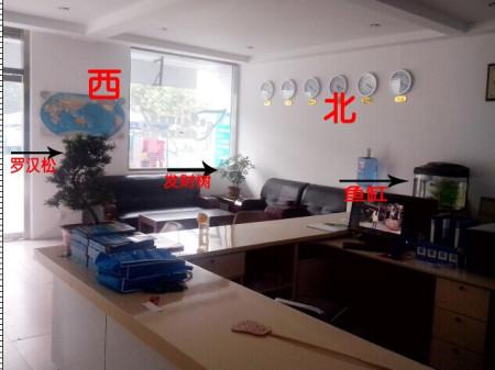办公室的风水摆放[图]