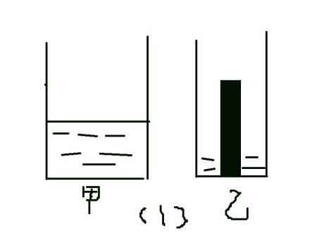 图1是甲乙两个圆柱形水槽的轴截面示意图,乙槽中有一圆柱形铁块图片