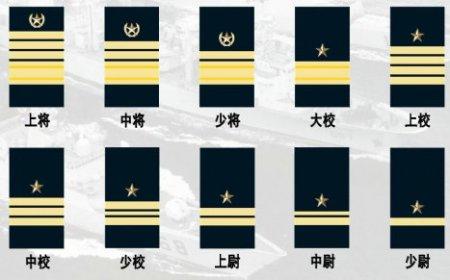 肩膀上的军衔是怎么看的 星啊杠啊什么的图片