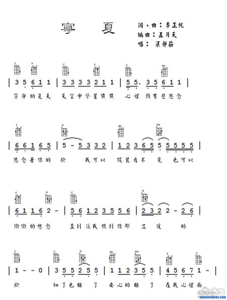 122 2014-02-19 求夏威夷小吉他(尤克里里/ukulele)教程视频以及图片